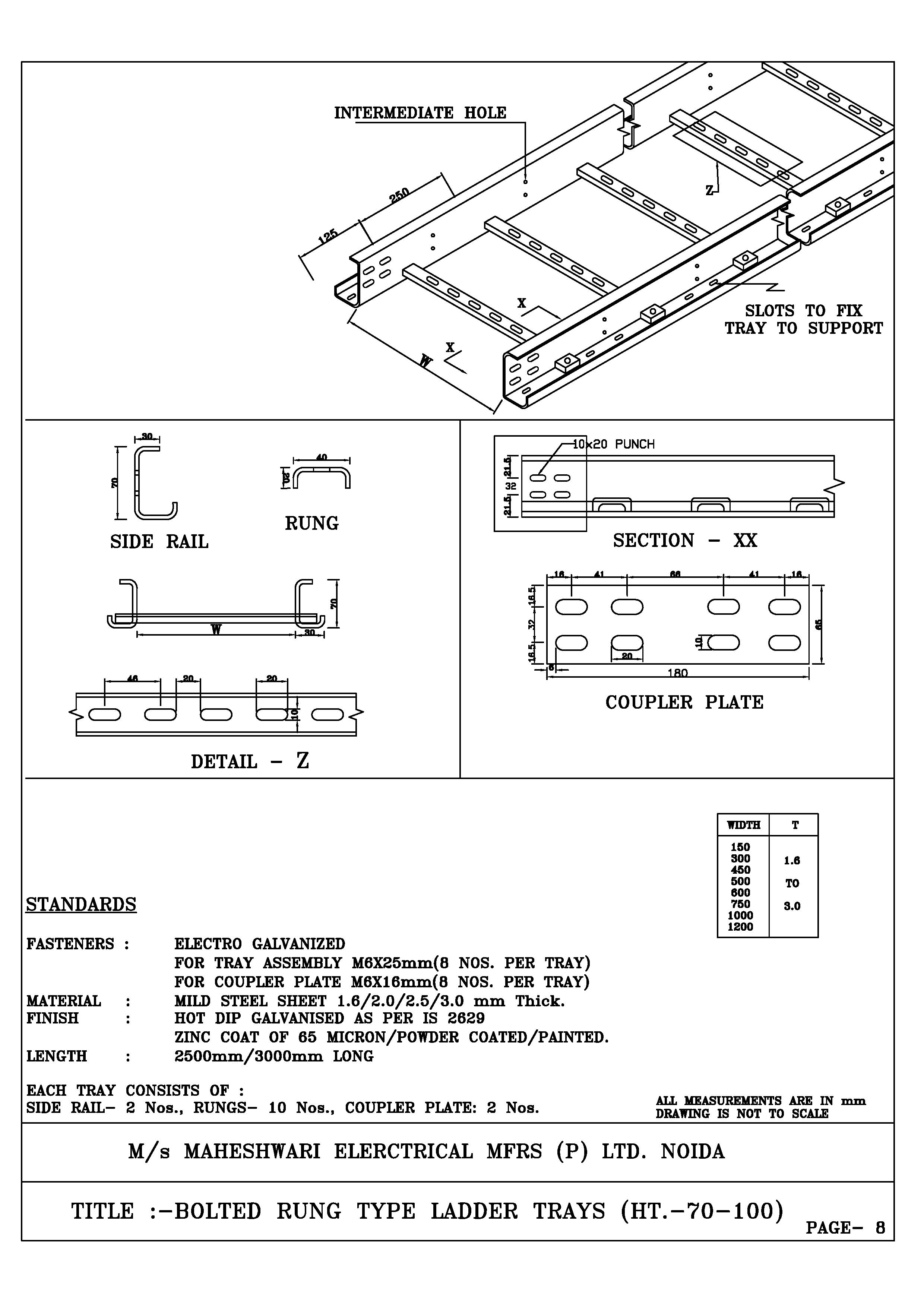900 Cable Tray Cable Tray Connector Sets